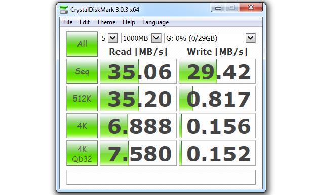 Kingston DataTraveler USB 2 Speeds