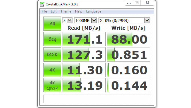 Kingston DataTraveler USB 3 Speeds